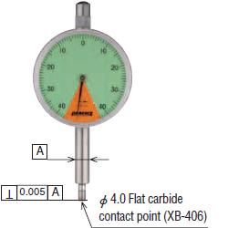 Dial indicator gauges 107Z